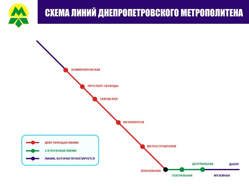 Схема Днепропетровского